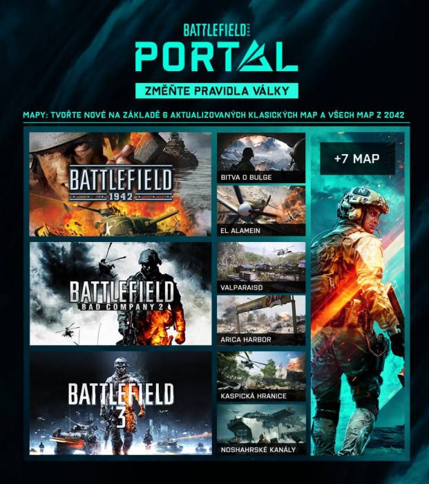 SONY PlayStation 4 - Battlefield 2042