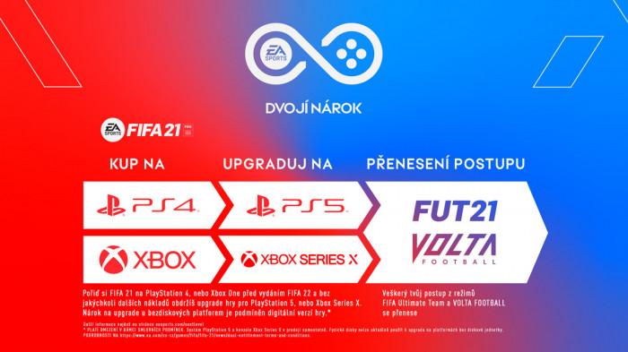 FIFA 21 pro Xone